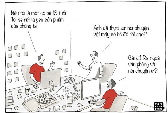 Ý tưởng khởi nghiệp đột phá