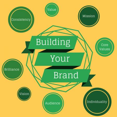Phương pháp xây dựng thương hiệu